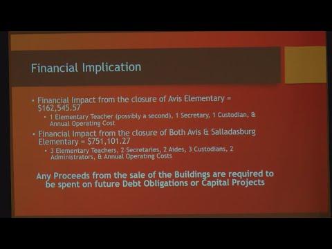 Avis Elementary School Concerns of Closing