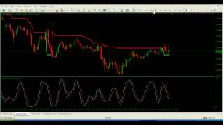 Forex Scalping - 5 Minute Stochastic And SuperTrend System
