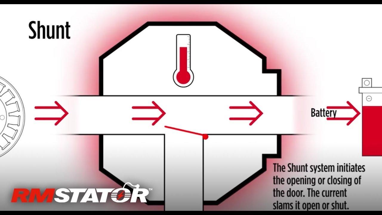 Mosfet vs Shunt regulator rectifier - YouTube