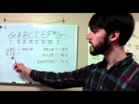 Music Theory Basics for Guitar: Lesson 5 – Chord Scale