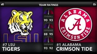 LSU VS ALABAMA 2019 NCAA 20 SIMULATION NCAA 14 UPDATED ROSTERS