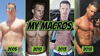 My Journey To A Healthy Diet Routine (MAINTENANCE MACROS TO STAY LEAN)