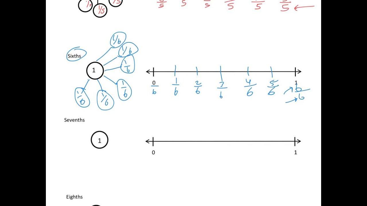 eureka math lesson 24 homework 4.3