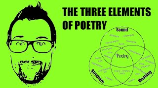The Three Elements of Poetry: how to write better poetry