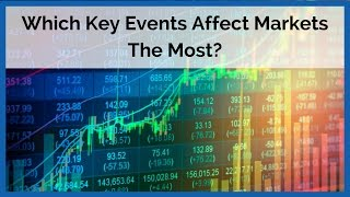 Which Key Events Affect Markets The Most?