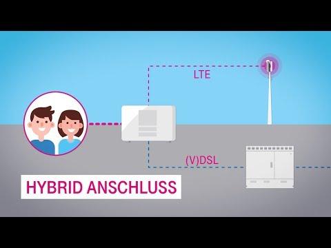 Social Media Post: Mythen um den Hybrid Anschluss - Netzgeschichten