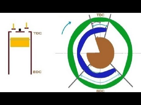 animation how valve timing diagram works ✔
