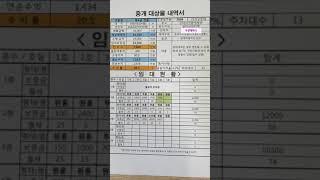 소액투자로 월세받기^^경북 구미 010 3805 175…