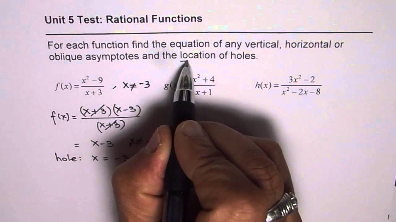 Find vertical horizontal oblique asymptotes and hole for rational find vertical horizontal oblique asymptotes and hole for rational functions test youtube ccuart Images