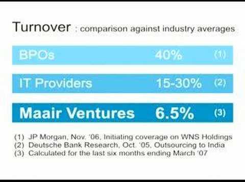 Maair Ventures, an offshore BPO in Pakistan