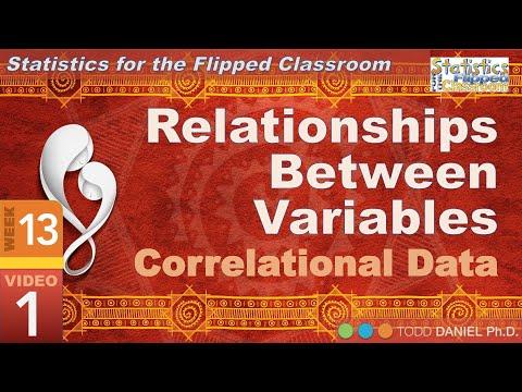 13-1 Relationships Between Variables