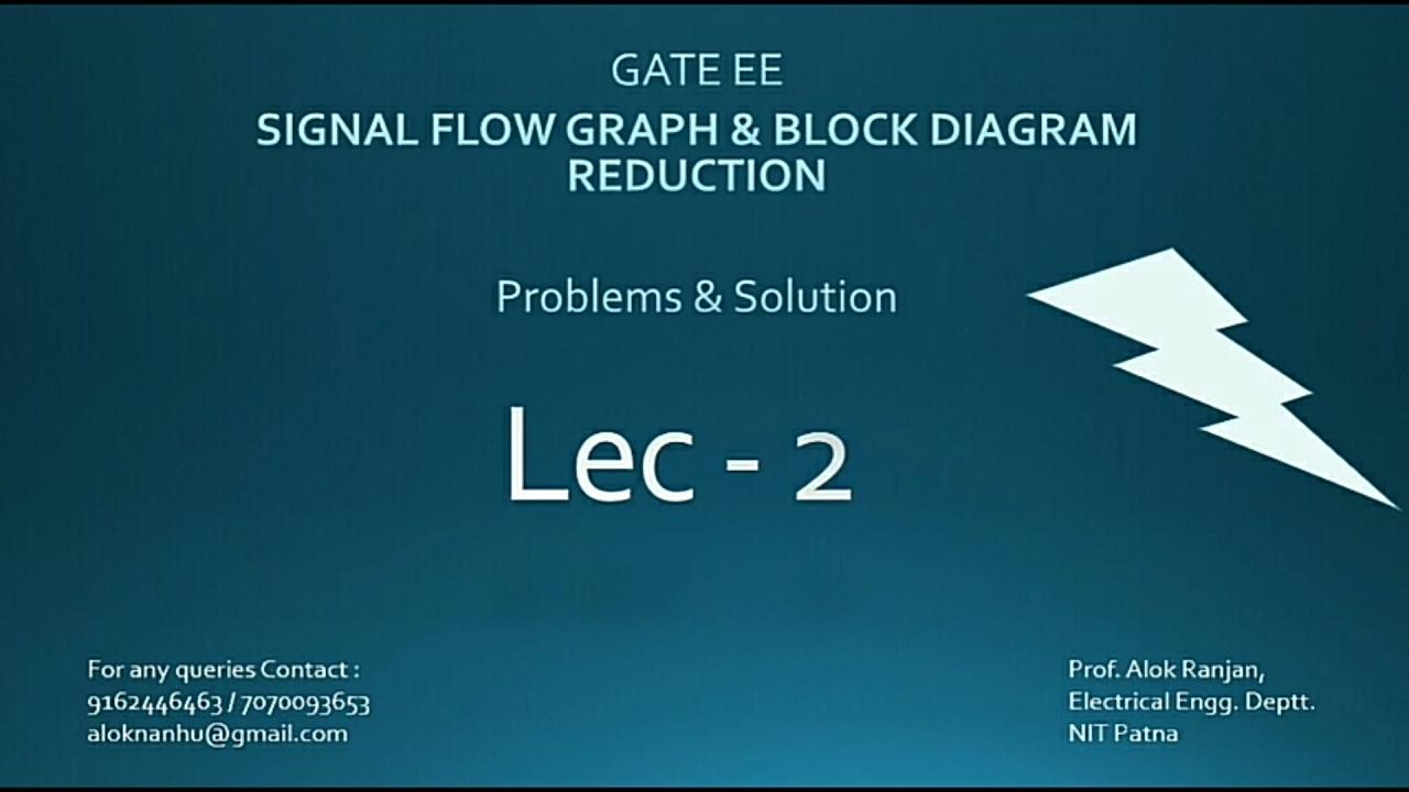 Gate Ee Signal Flow Graph  U0026 Block Diagram Reduction