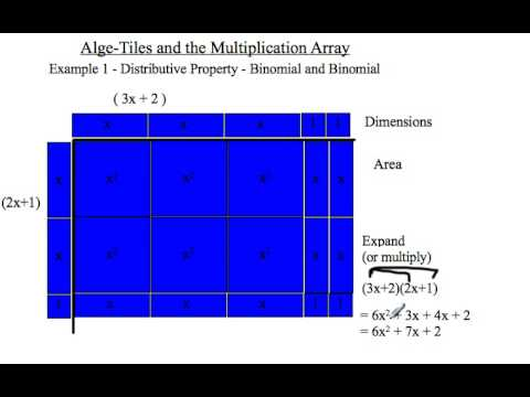 Area Model for Monomial and Binomial Multiplication ... on