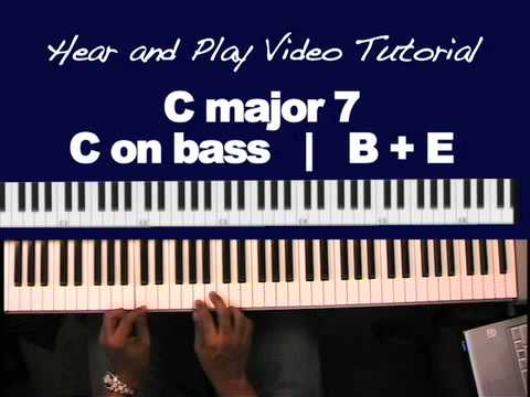 "Piano without you piano chords : Play Robin Thicke's ""Lost Without You"" w/ 4 Chords (lesson) - YouTube"