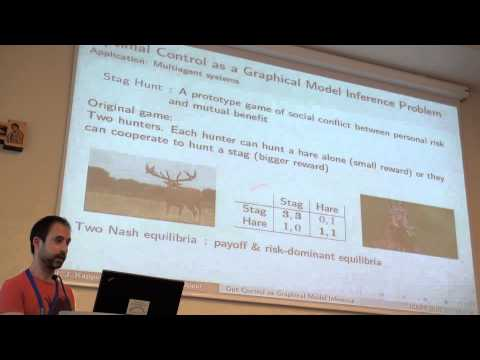 ICAPS 2013: Vicenç Gomez - Optimal Control as a Graphical Model Inference Problem