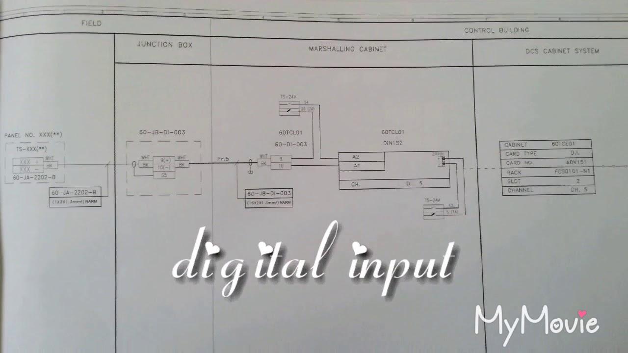 dcs digital input di wiring diagram [ 1280 x 720 Pixel ]