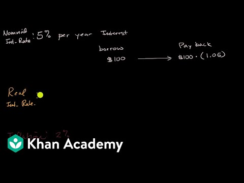 Nominal Interest, Real Interest, And Inflation Calculations | AP Macroeconomics | Khan Academy