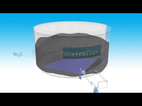 Waterline Tank Technologies - The Twister -  Tank Cleaning M