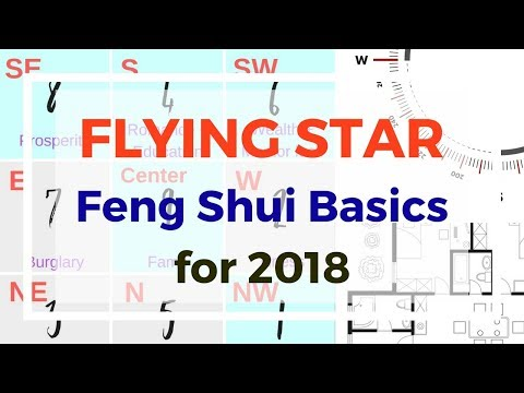 Flying Star Feng Shui basics - find the facing direction and
