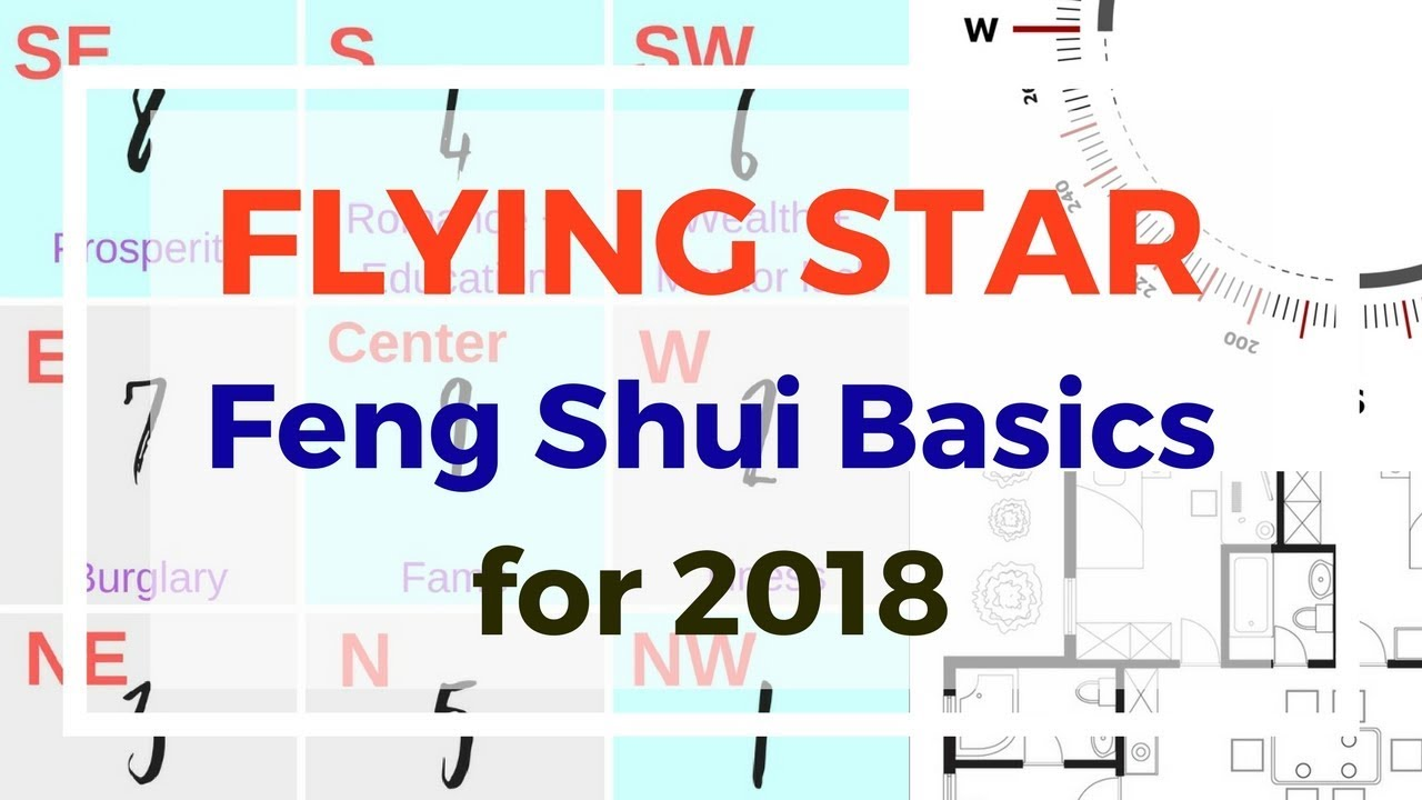 Flying Star Feng Shui basics - find the facing direction and using ...