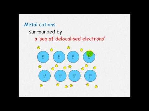 Metals - Structure and Properties