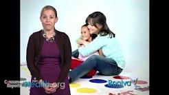 Boniva: CR AdWatch Video | Consumer Reports