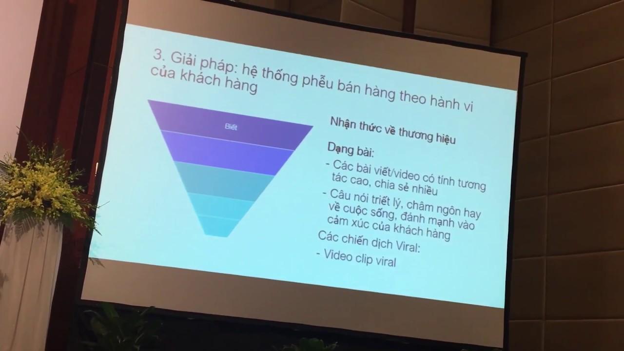 Marketing trên Facebook theo mô hình phễu chuẩn AIDA by XWatch