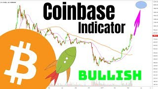 Coinbase Indicator Points To BTC Bull Market (NEW Money)