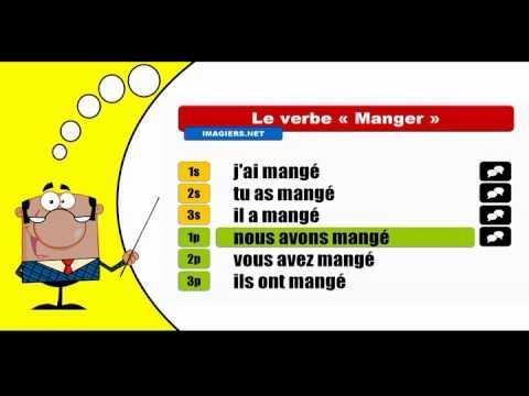 Conjugate Regular Er Verbs Avoir In Le Passe Compose Conversational Past French Language Lesson