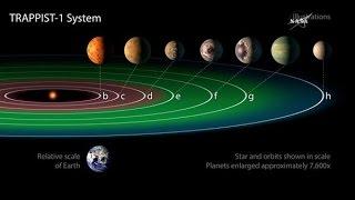 Ultimas noticias NASA, DESCUBREN 7 PLANETAS SIMILARES A LA TIERRA 23/02/2017