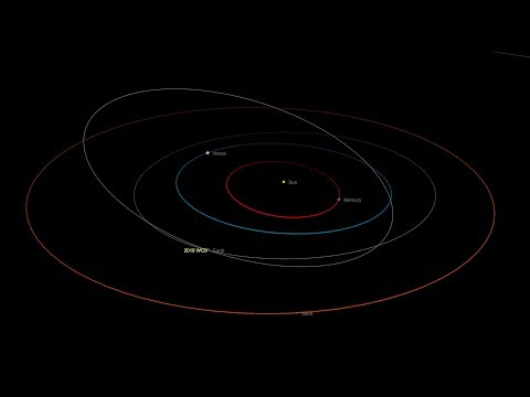 LIVE: Asteroid Passing Close To Earth