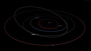 Watch Asteroid 2010 WC9 Put a Chill on Earth as It Makes a Surprise Return, Live on Slooh