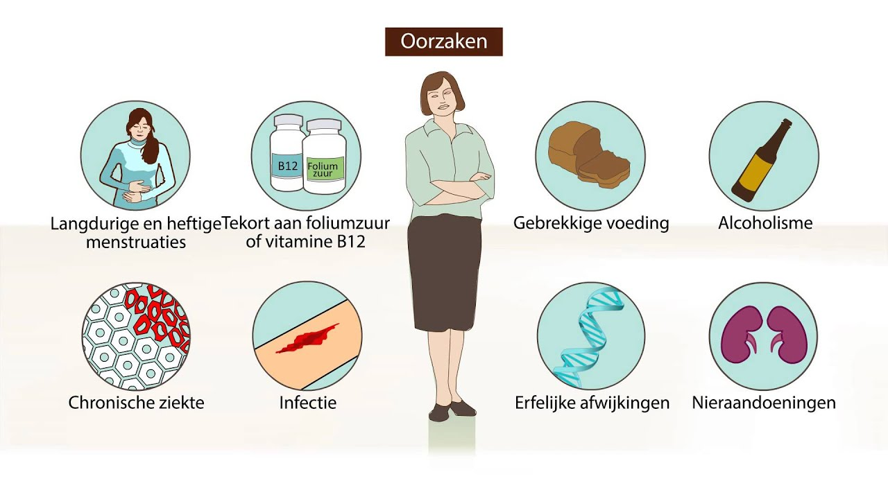 b12 te hoog symptomen