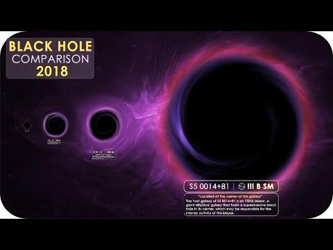 Black Hole Size Comparison 2018
