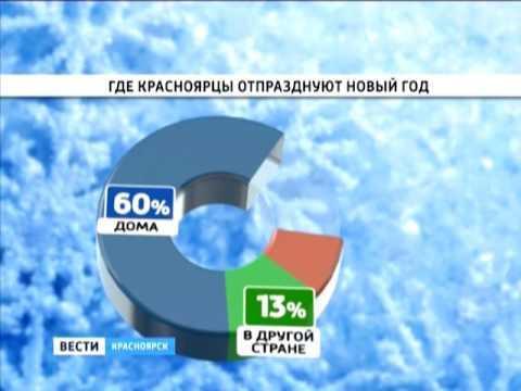 Статистика: где красноярцы планируют встречать Новый год