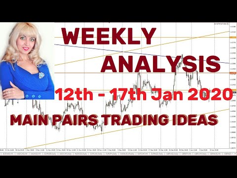 Weekly Forex Analysis, 12th - 17th January 2020