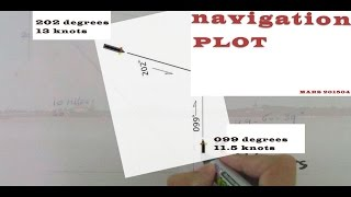 Collision course determination: navigational plotting of two ships