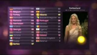Eurovision Song Contest 2010 voting: All points for Germany