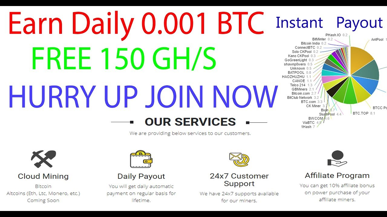 Free Bitcoin India How Much Time Does It Take To Mine 1 Ethereum -