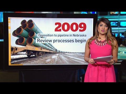 Keystone XL pipeline timeline