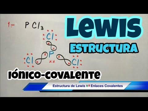 Estructura de Lewis paso a paso. Enlace Covalente y Iónico