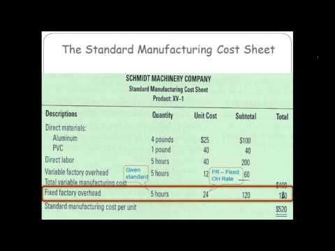 Management And Cost Accounting: Professor Cooperberg (Lecture 4, Topic 1 - 04/02/2014)