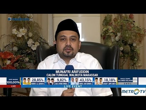 Cawalkot Makassar Munafri Arifuddin Dikalahkan Kotak Kosong