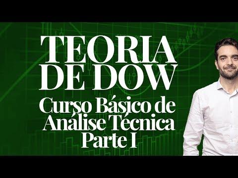 🔴 TEORIA DE DOW - CURSO BÁSICO DE ANÁLISE TÉCNICA - PARTE 1