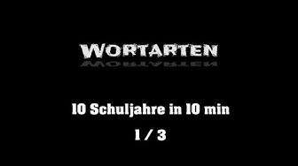 Deutsch lernen: Wortarten (1/3) - Artikel, Substantiv, Präposition, Verb, Pronomen, Adjektiv