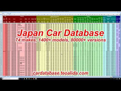 Car Database - year, make, model, trim, engines, full specifications