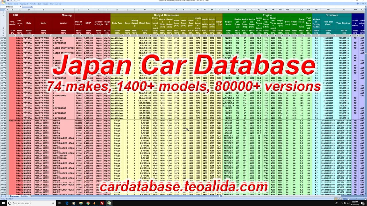 Car Manufacturers And Models List