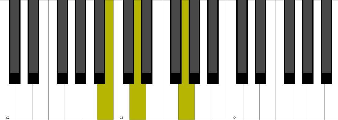 G Major Piano Chord Inversions Youtube