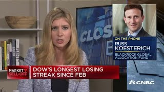 Anxiety over elections is no-surprise, but stocks got crushed: BlackRock's Koesterich