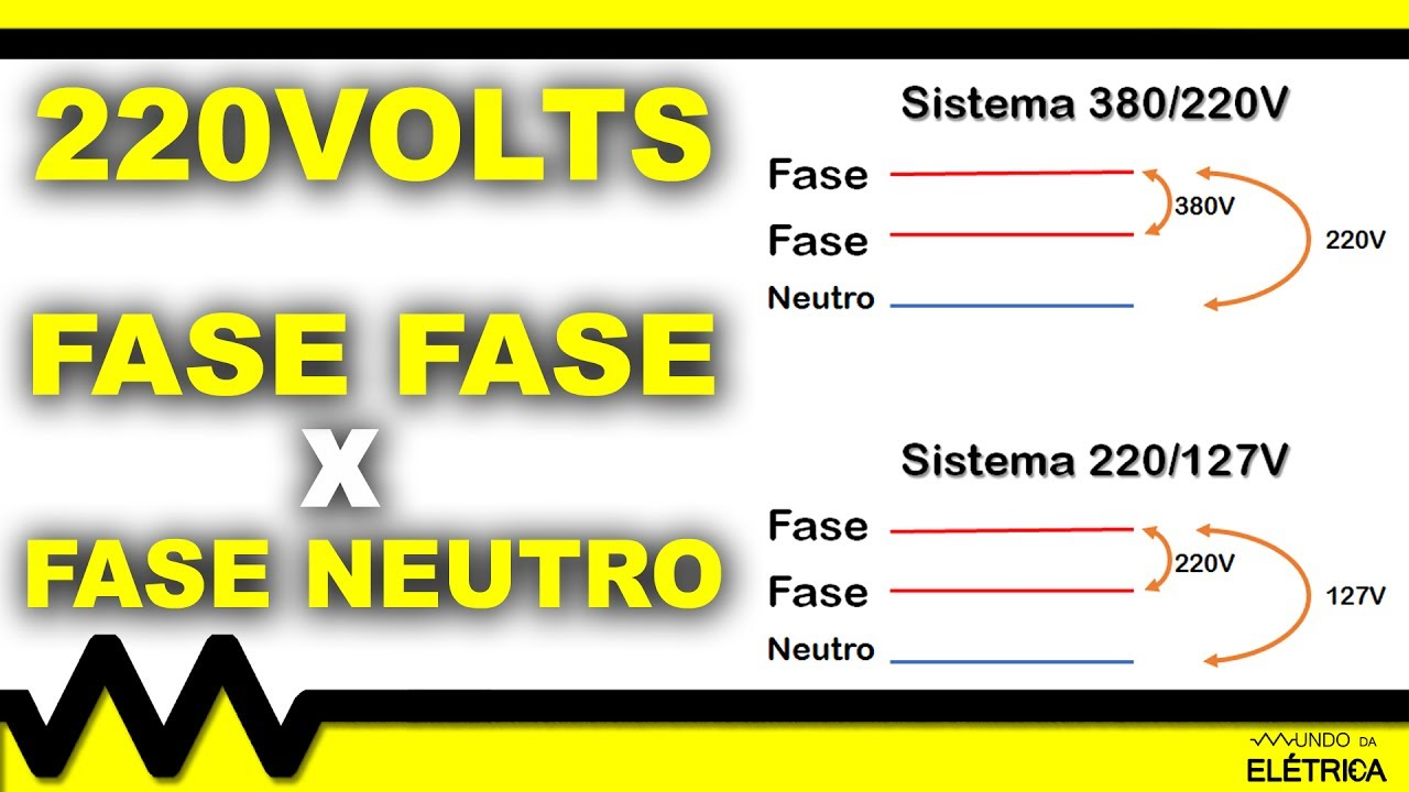 220v fase fase ou fase neutro qual a diferen a youtube for Fase e neutro colori